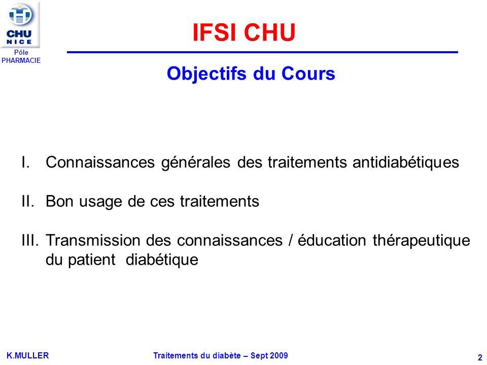Pôle PHARMACIE K.MULLER Traitements du diabète – Sept 2009 2 Objectifs du Cours I.Connaissances générales des traitements antidiabétiques II.Bon usage