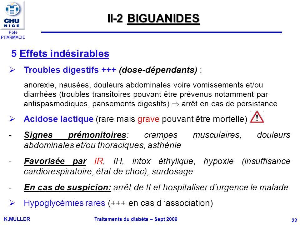 Pôle PHARMACIE K.MULLER Traitements du diabète – Sept 2009 22 5 Effets indésirables Troubles digestifs +++ (dose-dépendants) : anorexie, nausées, doul
