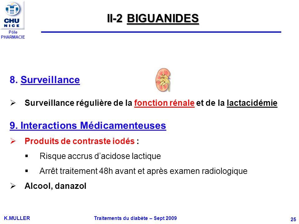 Pôle PHARMACIE K.MULLER Traitements du diabète – Sept 2009 25 8. Surveillance Surveillance régulière de la fonction rénale et de la lactacidémie 9. In