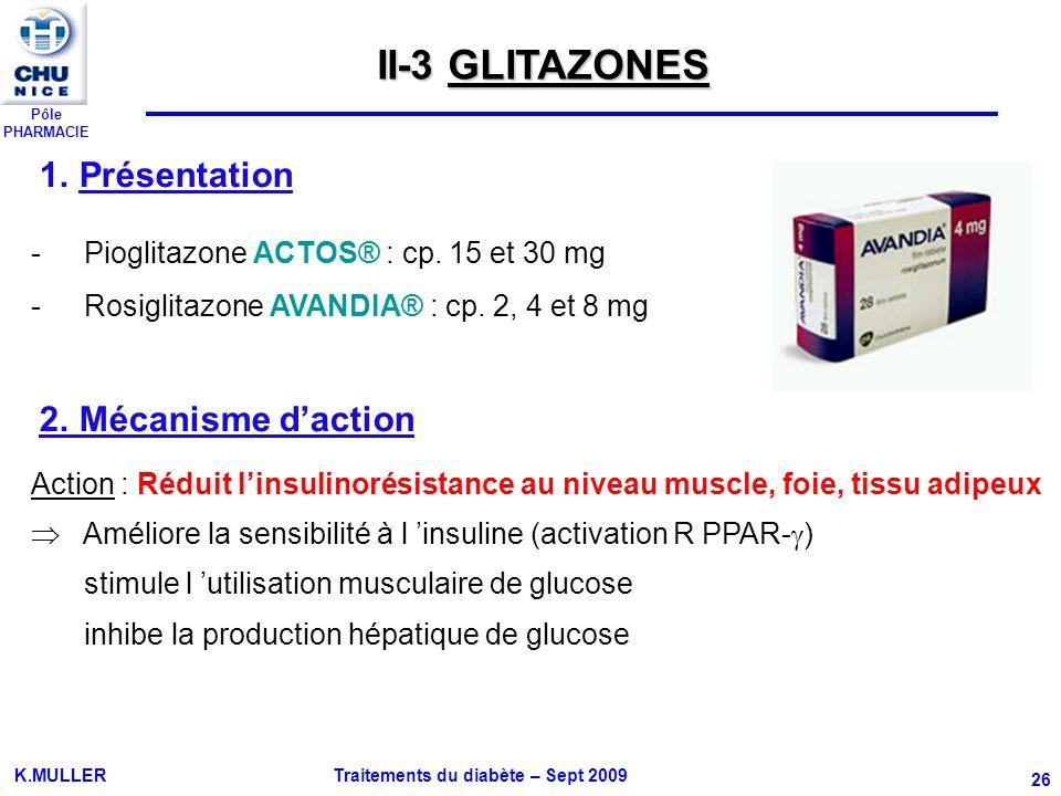Pôle PHARMACIE K.MULLER Traitements du diabète – Sept 2009 26 1. Présentation -Pioglitazone ACTOS® : cp. 15 et 30 mg -Rosiglitazone AVANDIA® : cp. 2,