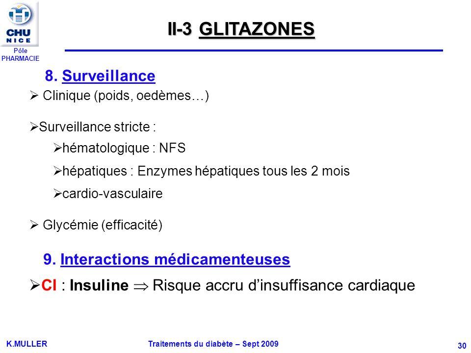 Pôle PHARMACIE K.MULLER Traitements du diabète – Sept 2009 30 8. Surveillance Clinique (poids, oedèmes…) Surveillance stricte : hématologique : NFS hé