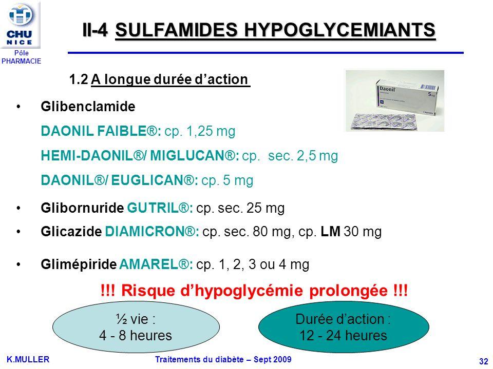 Pôle PHARMACIE K.MULLER Traitements du diabète – Sept 2009 32 Glibenclamide DAONIL FAIBLE®: cp. 1,25 mg HEMI-DAONIL®/ MIGLUCAN®: cp. sec. 2,5 mg DAONI