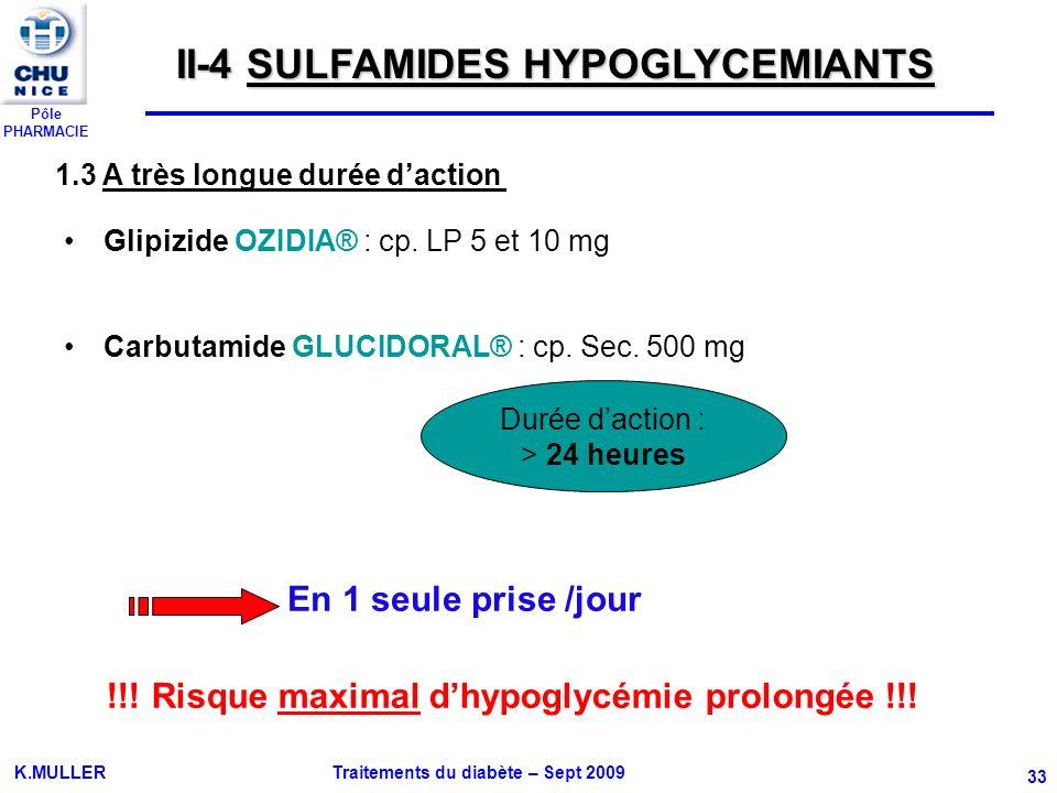 Pôle PHARMACIE K.MULLER Traitements du diabète – Sept 2009 33 Glipizide OZIDIA® : cp. LP 5 et 10 mg Carbutamide GLUCIDORAL® : cp. Sec. 500 mg Durée da