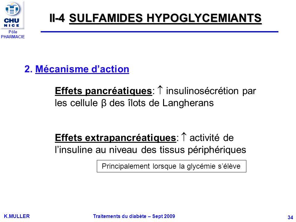 Pôle PHARMACIE K.MULLER Traitements du diabète – Sept 2009 34 2. Mécanisme daction Effets pancréatiques: insulinosécrétion par les cellule β des îlots