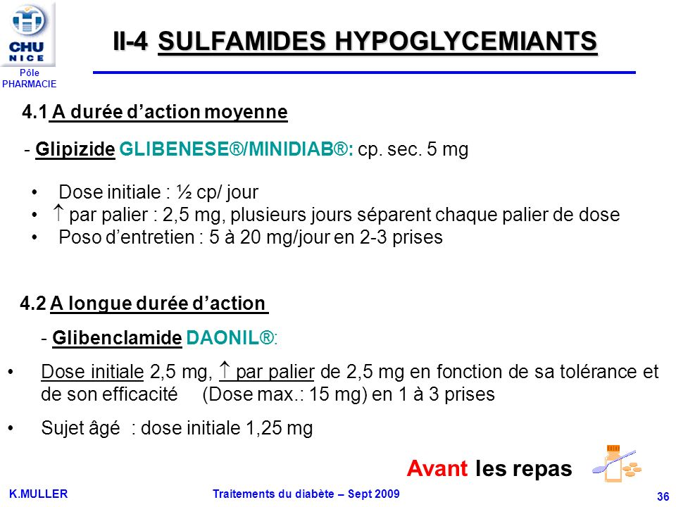 Pôle PHARMACIE K.MULLER Traitements du diabète – Sept 2009 36 - Glibenclamide DAONIL®: Dose initiale 2,5 mg, par palier de 2,5 mg en fonction de sa to