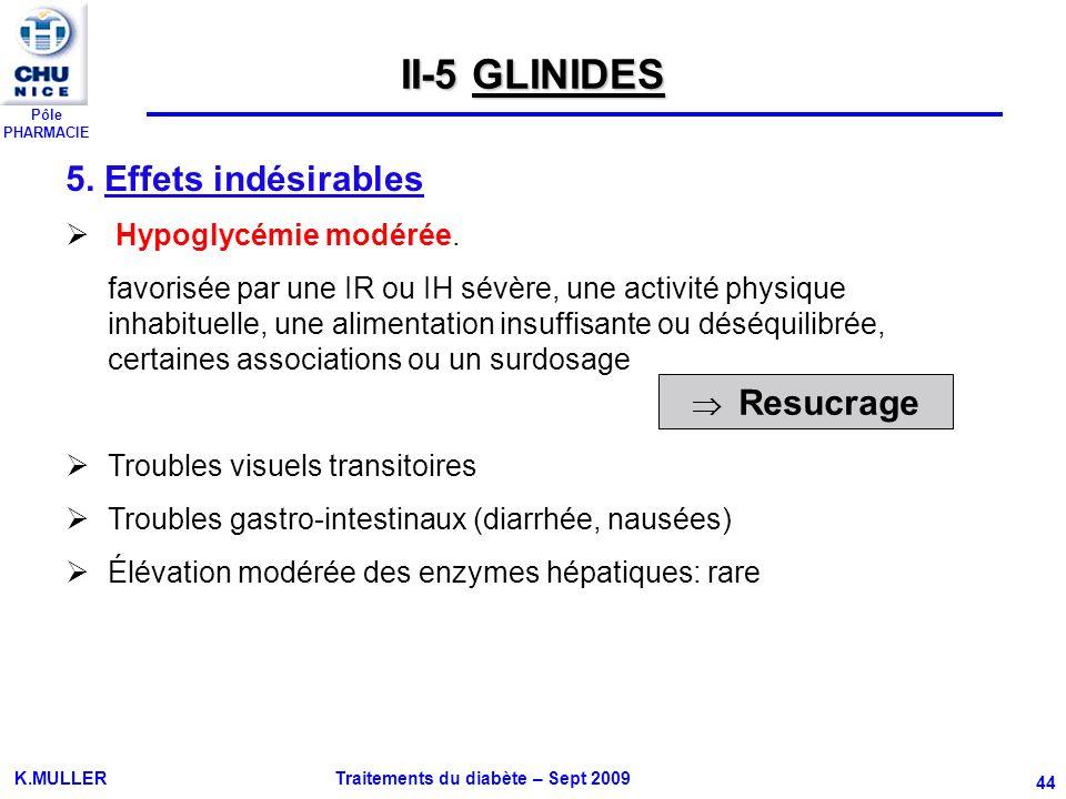 Pôle PHARMACIE K.MULLER Traitements du diabète – Sept 2009 44 5. Effets indésirables Hypoglycémie modérée. favorisée par une IR ou IH sévère, une acti