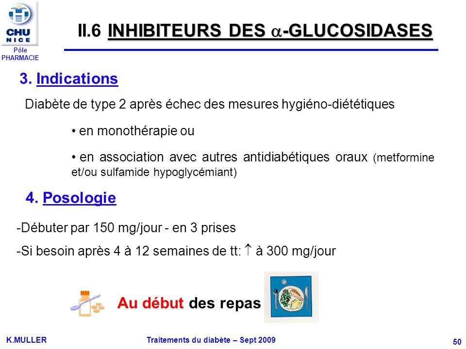 Pôle PHARMACIE K.MULLER Traitements du diabète – Sept 2009 50 3. Indications Diabète de type 2 après échec des mesures hygiéno-diététiques en monothér