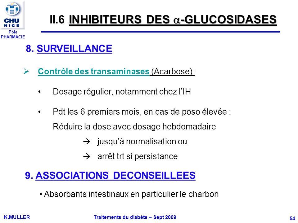 Pôle PHARMACIE K.MULLER Traitements du diabète – Sept 2009 54 8. SURVEILLANCE Contrôle des transaminases (Acarbose): Dosage régulier, notamment chez l