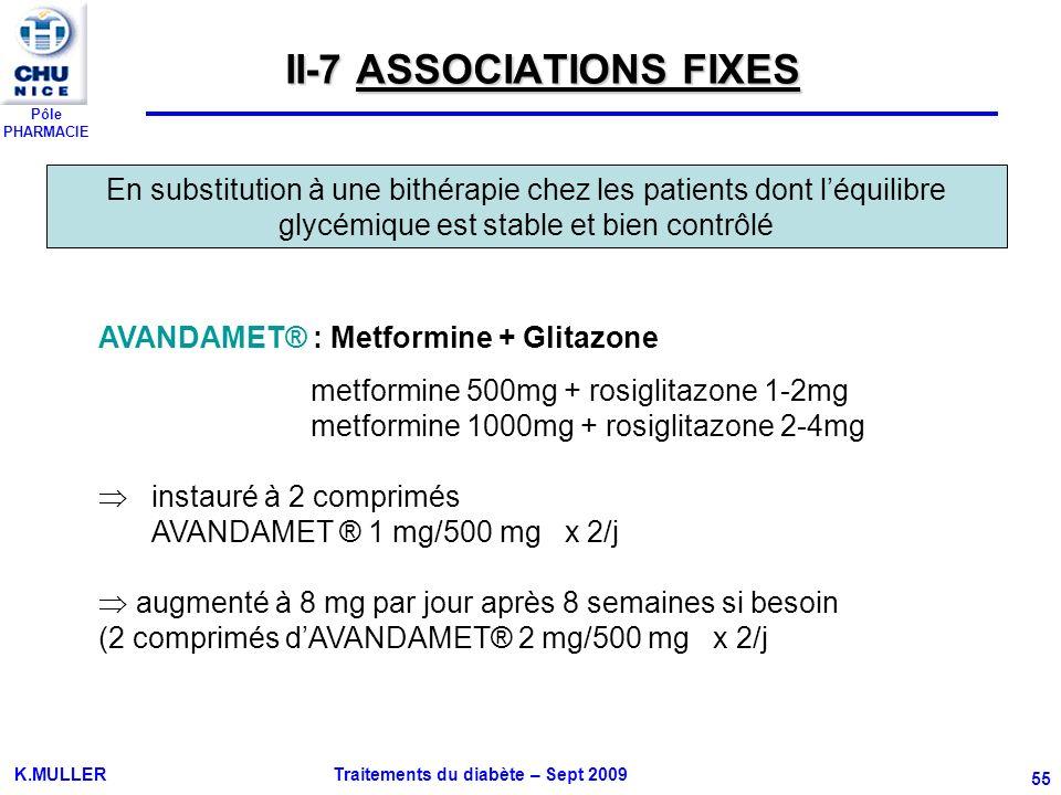 Pôle PHARMACIE K.MULLER Traitements du diabète – Sept 2009 55 II-7 ASSOCIATIONS FIXES AVANDAMET® : Metformine + Glitazone metformine 500mg + rosiglita