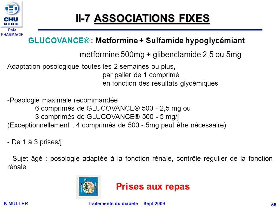 Pôle PHARMACIE K.MULLER Traitements du diabète – Sept 2009 56 Adaptation posologique toutes les 2 semaines ou plus, par palier de 1 comprimé en foncti