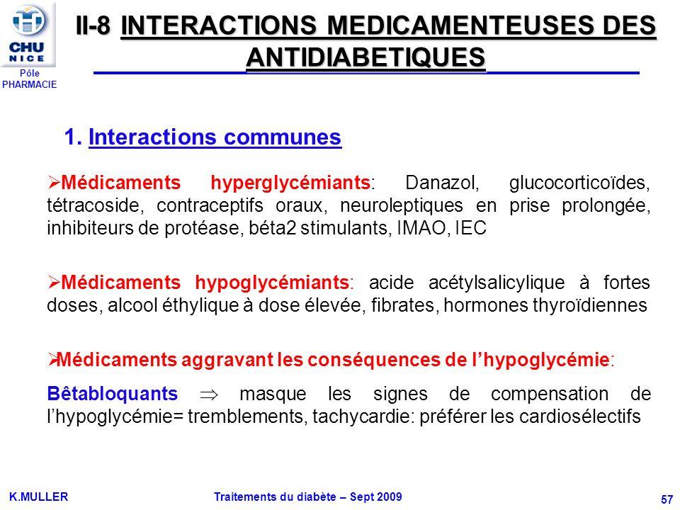 Pôle PHARMACIE K.MULLER Traitements du diabète – Sept 2009 57 II-8 INTERACTIONS MEDICAMENTEUSES DES ANTIDIABETIQUES 1. Interactions communes Médicamen