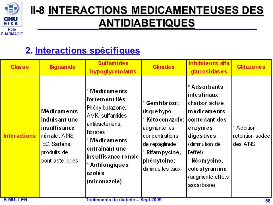Pôle PHARMACIE K.MULLER Traitements du diabète – Sept 2009 58 2. Interactions spécifiques II-8 INTERACTIONS MEDICAMENTEUSES DES ANTIDIABETIQUES