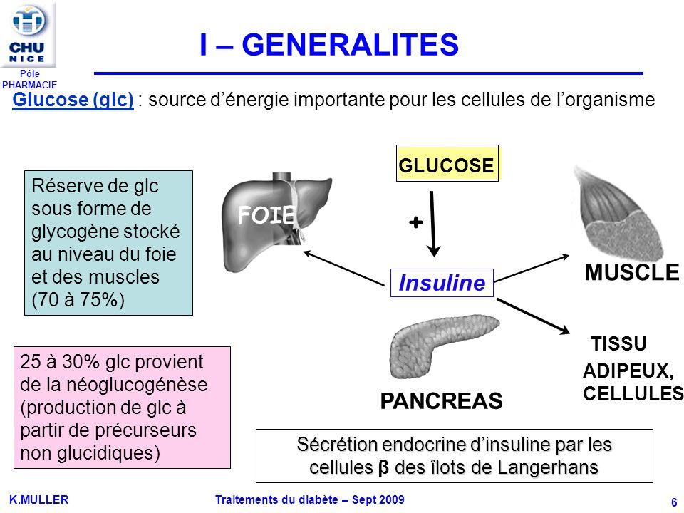 Pôle PHARMACIE K.MULLER Traitements du diabète – Sept 2009 6 Glucose (glc) : source dénergie importante pour les cellules de lorganisme MUSCLE TISSU A