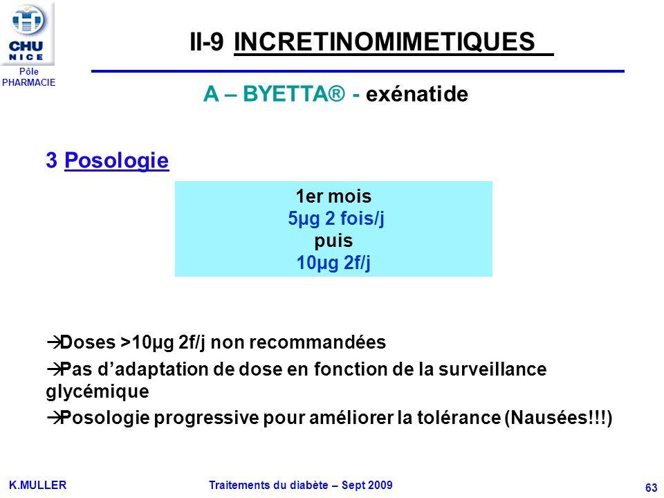 Pôle PHARMACIE K.MULLER Traitements du diabète – Sept 2009 63 3 Posologie Doses >10µg 2f/j non recommandées Pas dadaptation de dose en fonction de la