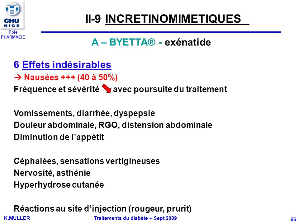 lasix contraindications