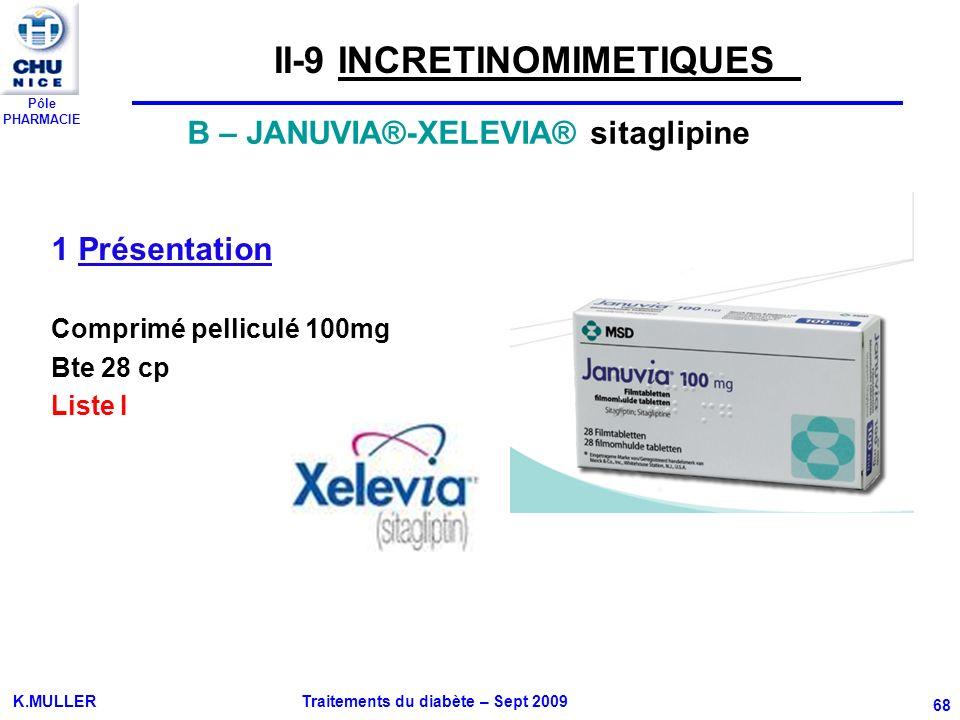 Pôle PHARMACIE K.MULLER Traitements du diabète – Sept 2009 68 B – JANUVIA®-XELEVIA® sitaglipine 1 Présentation Comprimé pelliculé 100mg Bte 28 cp List