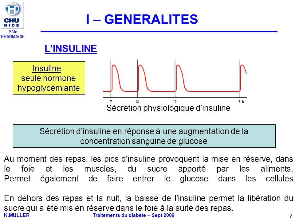 Pôle PHARMACIE K.MULLER Traitements du diabète – Sept 2009 7 LINSULINE Sécrétion physiologique dinsuline Au moment des repas, les pics d'insuline prov
