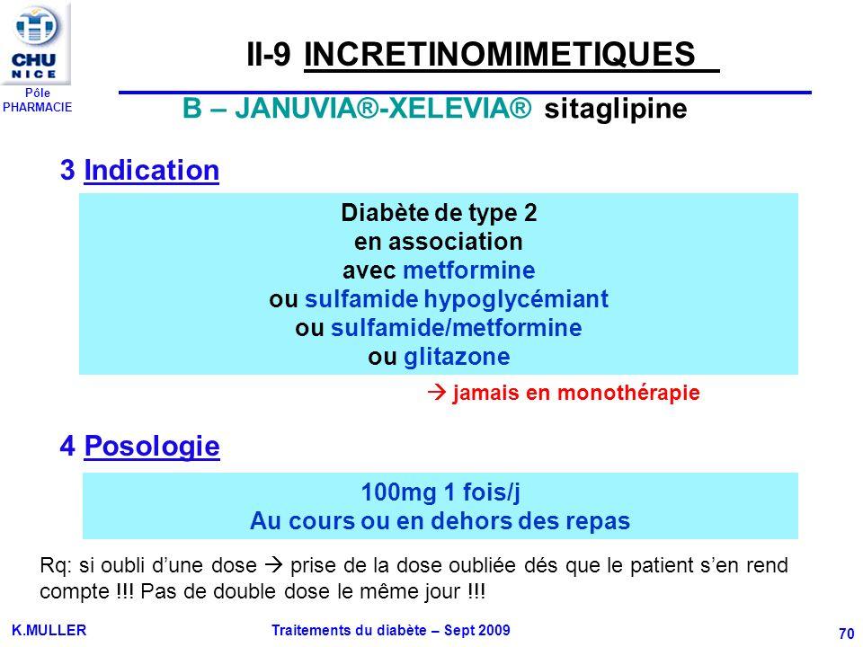 Pôle PHARMACIE K.MULLER Traitements du diabète – Sept 2009 70 3 Indication 4 Posologie Diabète de type 2 en association avec metformine ou sulfamide h