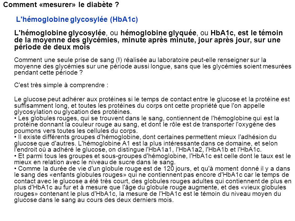 Pôle PHARMACIE K.MULLER Traitements du diabète – Sept 2009 77 Comment «mesurer» le diabète ? L'hémoglobine glycosylée (HbA1c) L'hémoglobine glycosylée