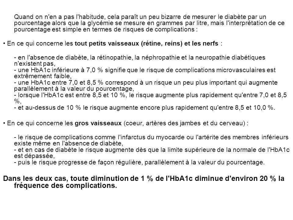 Pôle PHARMACIE K.MULLER Traitements du diabète – Sept 2009 79 Quand on n'en a pas l'habitude, cela paraît un peu bizarre de mesurer le diabète par un