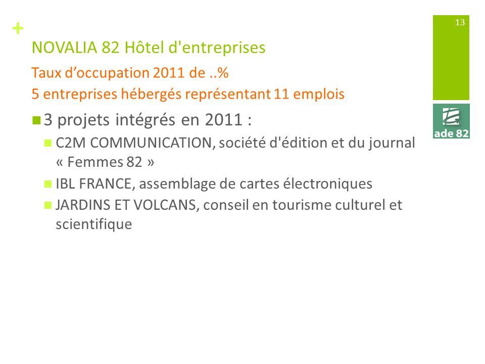 + NOVALIA 82 Hôtel d'entreprises 3 projets intégrés en 2011 : C2M COMMUNICATION, société d'édition et du journal « Femmes 82 » IBL FRANCE, assemblage