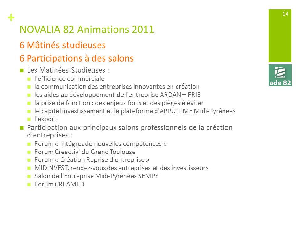 + NOVALIA 82 Animations 2011 Les Matinées Studieuses : l'efficience commerciale la communication des entreprises innovantes en création les aides au d