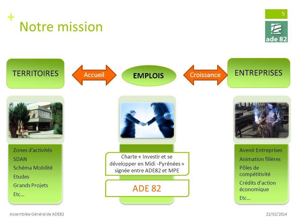 + 22/02/2014Assemblée Général de ADE82 5 Notre mission EMPLOIS ENTREPRISES Zones dactivités SDAN Schéma Mobilité Etudes Grands Projets Etc… Croissance