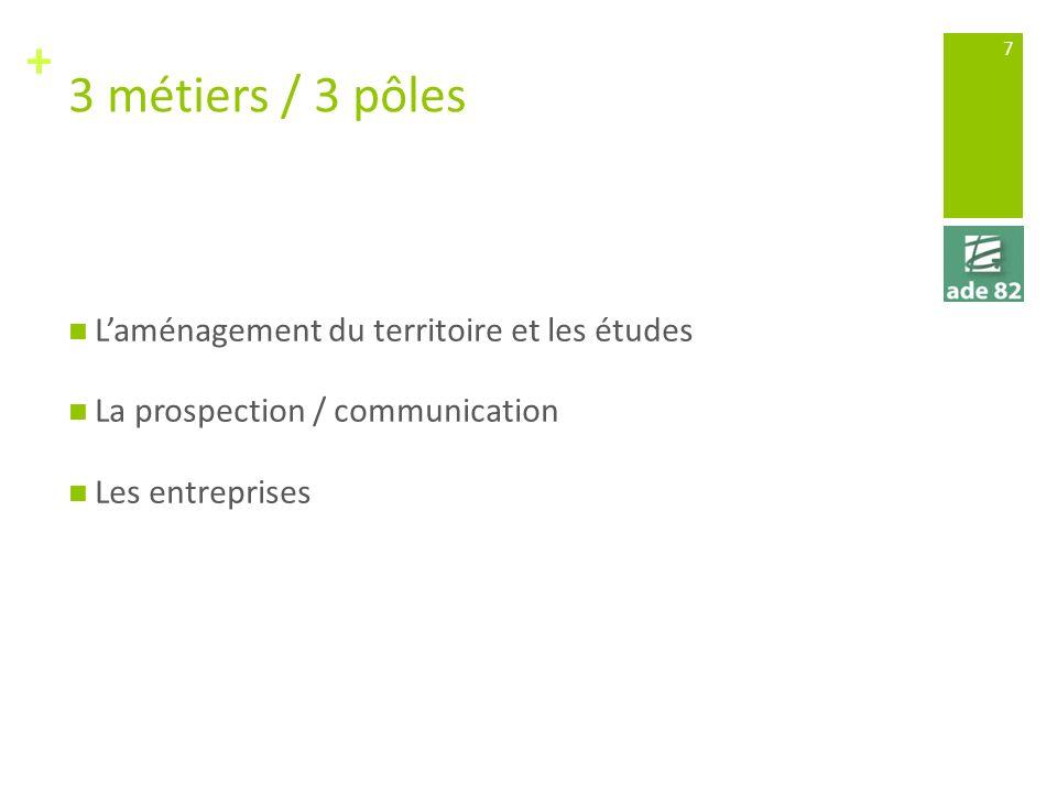 + 3 métiers / 3 pôles Laménagement du territoire et les études La prospection / communication Les entreprises 7