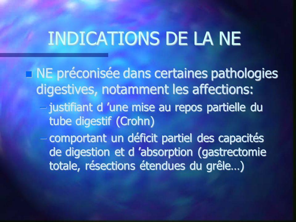 INDICATIONS DE LA NE NE préconisée dans certaines pathologies digestives, notamment les affections: NE préconisée dans certaines pathologies digestive