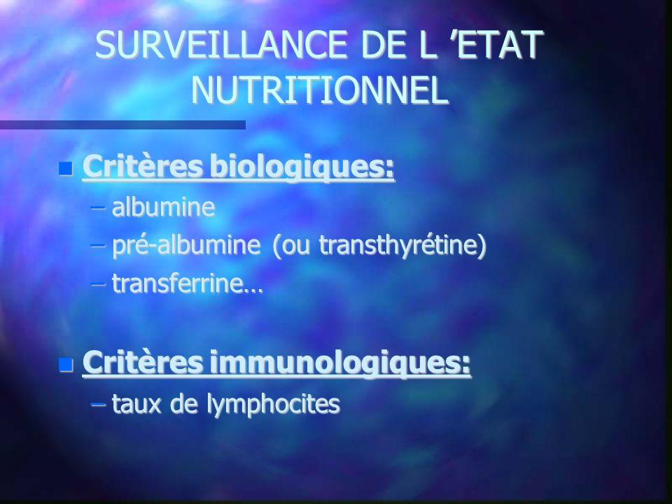 SURVEILLANCE DE L ETAT NUTRITIONNEL Critères biologiques: Critères biologiques: –albumine –pré-albumine (ou transthyrétine) –transferrine… Critères im