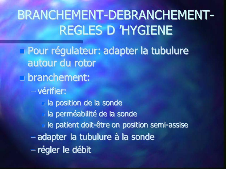 BRANCHEMENT-DEBRANCHEMENT- REGLES D HYGIENE Pour régulateur: adapter la tubulure autour du rotor Pour régulateur: adapter la tubulure autour du rotor