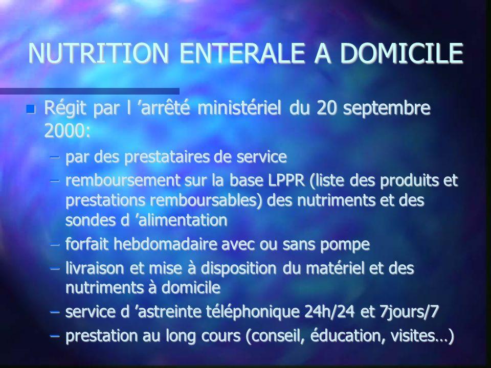 NUTRITION ENTERALE A DOMICILE Régit par l arrêté ministériel du 20 septembre 2000: Régit par l arrêté ministériel du 20 septembre 2000: –par des prest