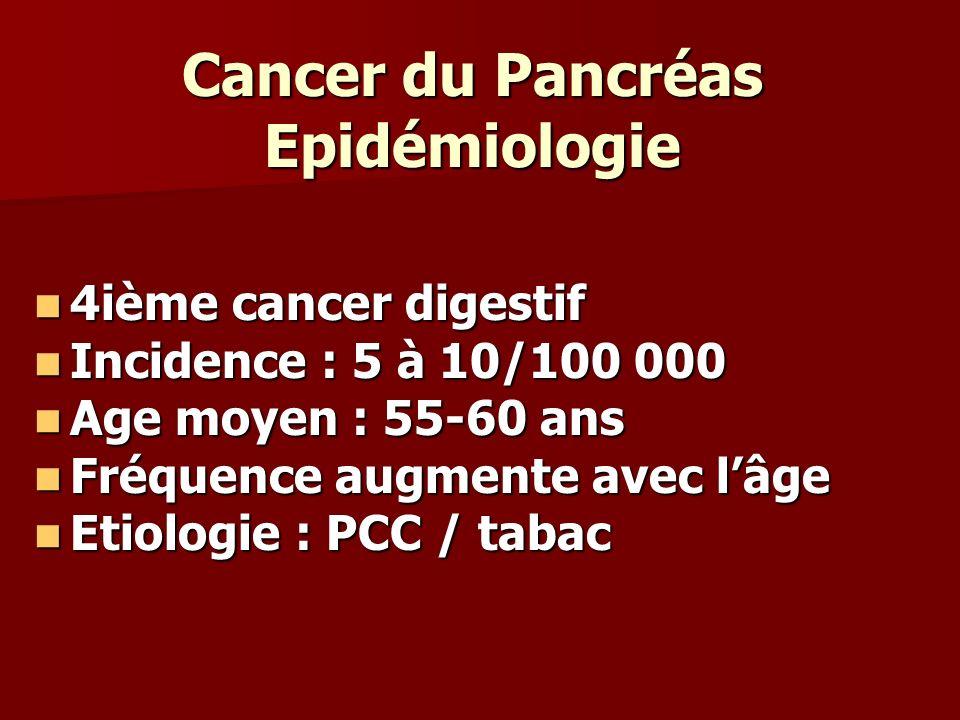 Cancer du Pancréas Epidémiologie 4ième cancer digestif 4ième cancer digestif Incidence : 5 à 10/100 000 Incidence : 5 à 10/100 000 Age moyen : 55-60 a