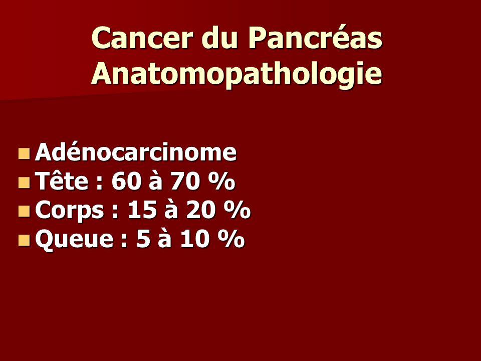 Cancer du Pancréas Anatomopathologie Adénocarcinome Adénocarcinome Tête : 60 à 70 % Tête : 60 à 70 % Corps : 15 à 20 % Corps : 15 à 20 % Queue : 5 à 1