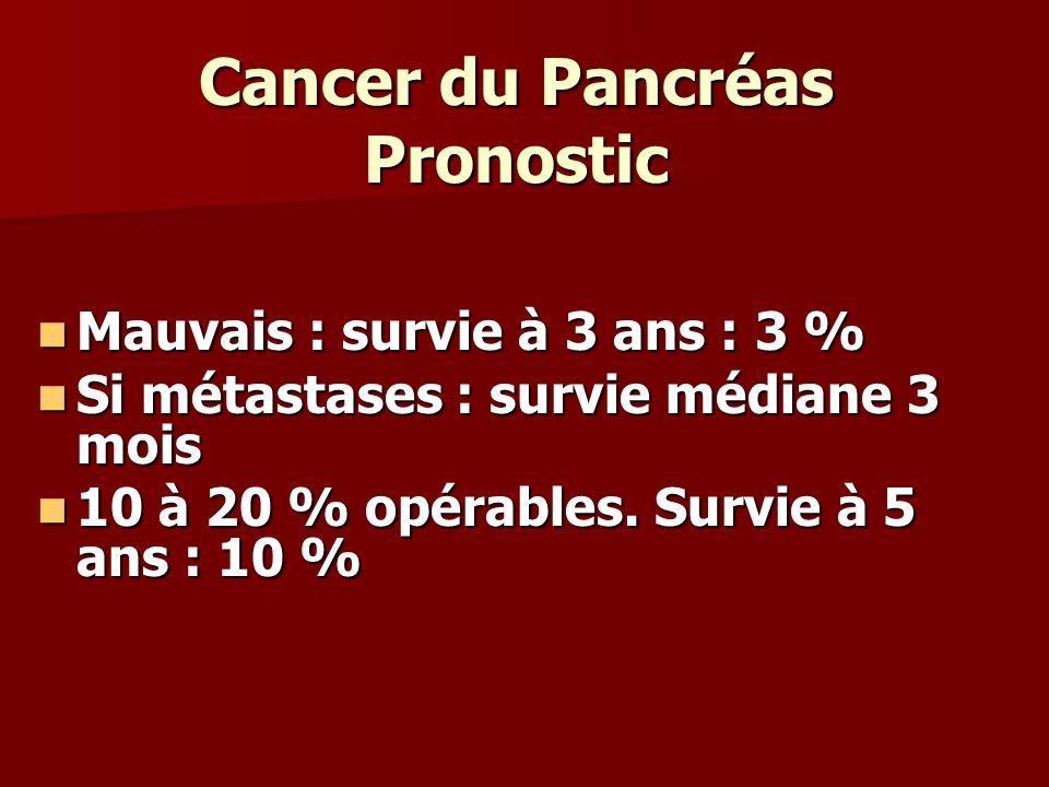 Cancer du Pancréas Pronostic Mauvais : survie à 3 ans : 3 % Mauvais : survie à 3 ans : 3 % Si métastases : survie médiane 3 mois Si métastases : survi
