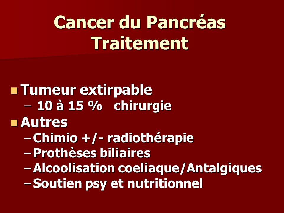 Cancer du Pancréas Traitement Tumeur extirpable Tumeur extirpable – 10 à 15 % chirurgie Autres Autres –Chimio +/- radiothérapie –Prothèses biliaires –