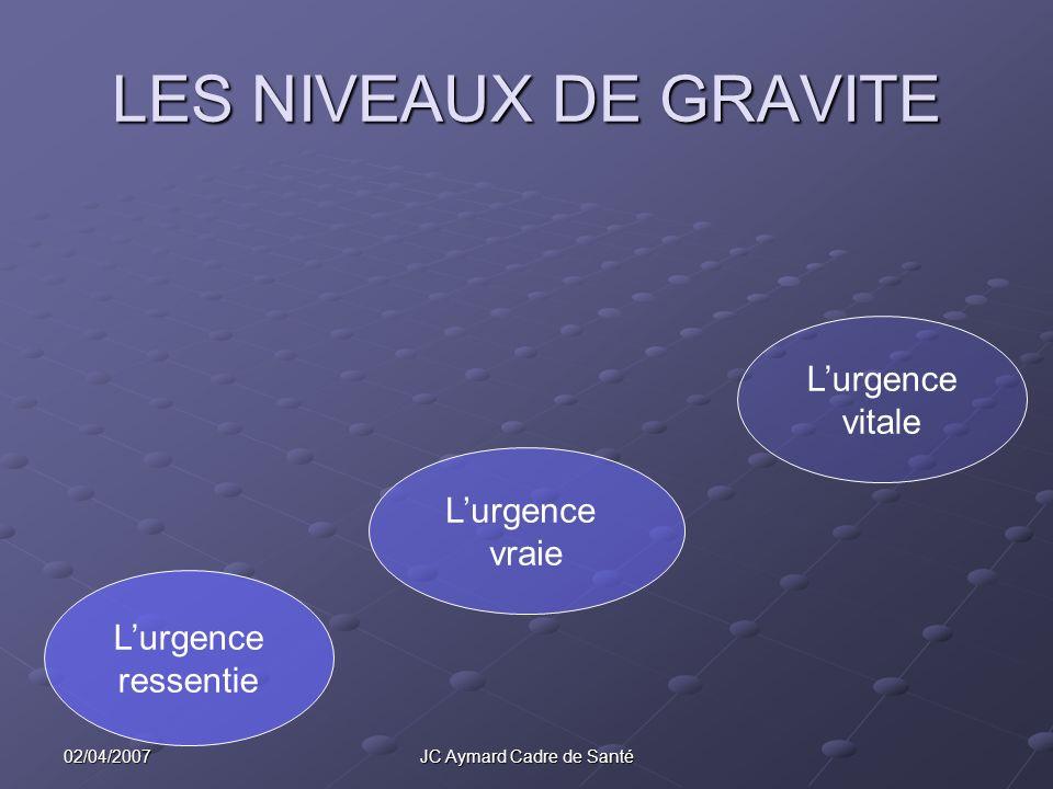 02/04/2007JC Aymard Cadre de Santé LES NIVEAUX DE GRAVITE Lurgence ressentie Lurgence vraie Lurgence vitale