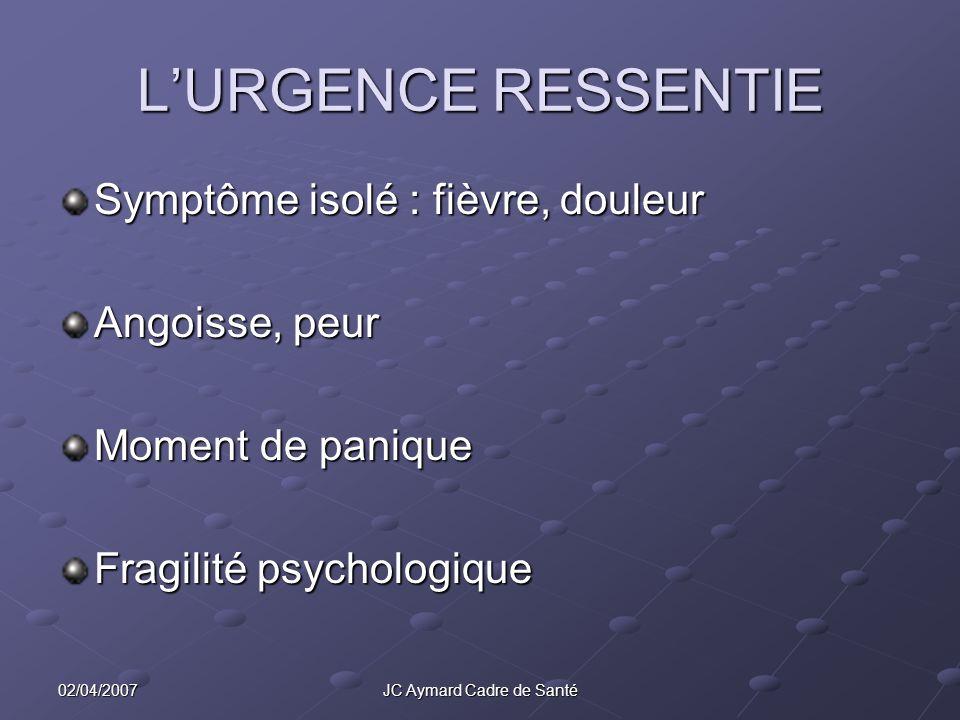 02/04/2007JC Aymard Cadre de Santé LURGENCE RESSENTIE Symptôme isolé : fièvre, douleur Angoisse, peur Moment de panique Fragilité psychologique