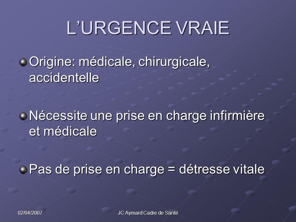 02/04/2007JC Aymard Cadre de Santé LURGENCE VRAIE Origine: médicale, chirurgicale, accidentelle Nécessite une prise en charge infirmière et médicale P