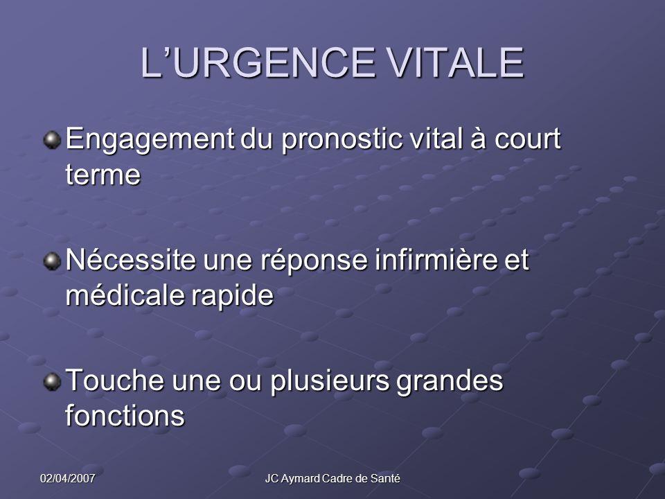 02/04/2007JC Aymard Cadre de Santé LURGENCE VITALE Engagement du pronostic vital à court terme Nécessite une réponse infirmière et médicale rapide Tou