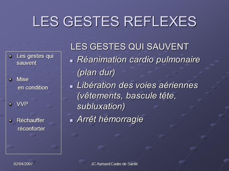 02/04/2007JC Aymard Cadre de Santé LES GESTES REFLEXES Les gestes qui sauvent Mise en condition en conditionVVPRéchauffer réconforter réconforter LES