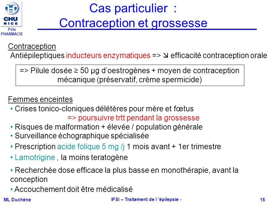 Pôle PHARMACIE ML Duchène IFSI – Traitement de l épilepsie - 15 Cas particulier : Contraception et grossesse Antiépileptiques inducteurs enzymatiques