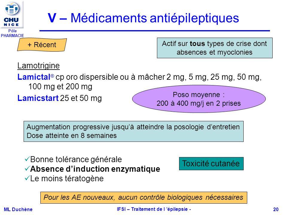 Pôle PHARMACIE ML Duchène IFSI – Traitement de l épilepsie - 20 Lamotrigine Lamictal ® cp oro dispersible ou à mâcher 2 mg, 5 mg, 25 mg, 50 mg, 100 mg