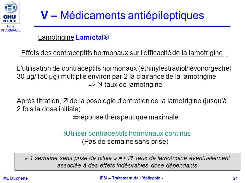 Pôle PHARMACIE ML Duchène IFSI – Traitement de l épilepsie - 21 L'utilisation de contraceptifs hormonaux (éthinylestradiol/lévonorgestrel 30 µg/150 µg