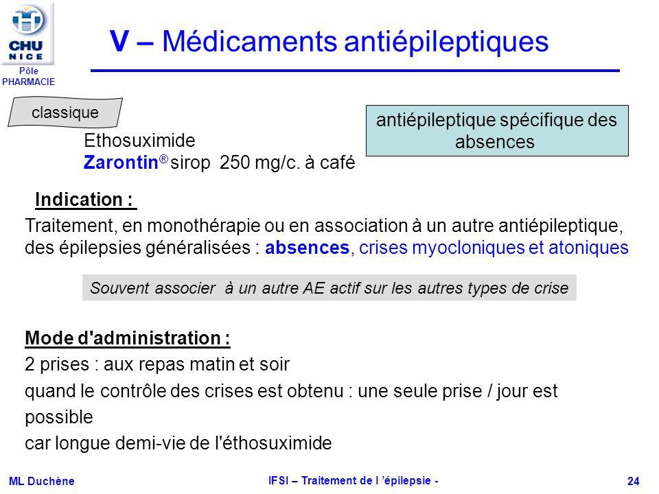 Pôle PHARMACIE ML Duchène IFSI – Traitement de l épilepsie - 24 Ethosuximide Zarontin ® sirop 250 mg/c. à café Traitement, en monothérapie ou en assoc