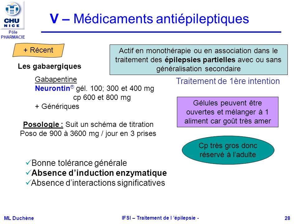 Pôle PHARMACIE ML Duchène IFSI – Traitement de l épilepsie - 28 Gabapentine Neurontin ® gél. 100; 300 et 400 mg cp 600 et 800 mg + Génériques Gélules