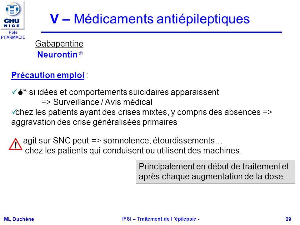 Pôle PHARMACIE ML Duchène IFSI – Traitement de l épilepsie - 29 Précaution emploi : si idées et comportements suicidaires apparaissent => Surveillance