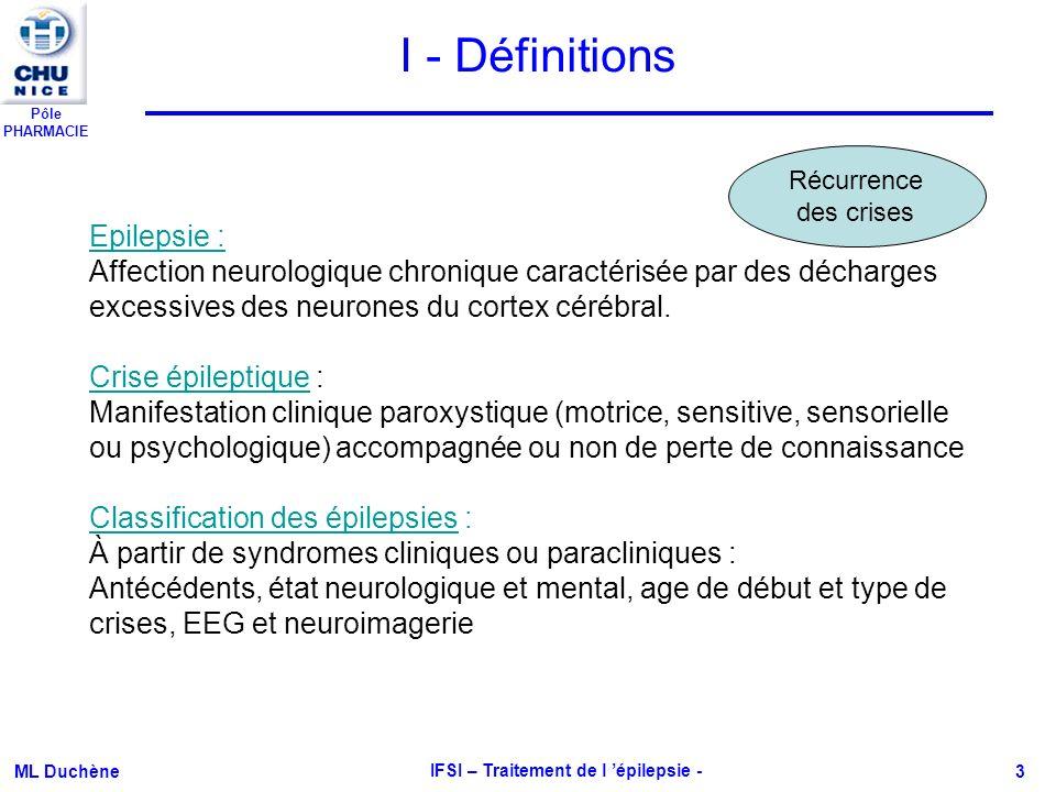 Pôle PHARMACIE ML Duchène IFSI – Traitement de l épilepsie - 4 Premier niveau : Epilepsie liée à 1 localisation (partielle ou focale) par opposition à épilepsie généralisée Second niveau : Epilepsie idiopathique à opposer épilepsie symptomatique et épilepsie cryptogénique Epilepsie idiopathique : syndromes bien définis au niveau clinique, évolution, EEG génétique mais pas de lésions cérébrales et soupçonne trouble fonctionnel spécifique Epilepsie symptomatique : rattachée à 1 cause précise,avec possibilité dobserver lanomalie lésionnelle par imagerie médicale Epilepsie cryptogénique : « origine cachée » épilepsie symptomatique mais aucune cause identifiée.