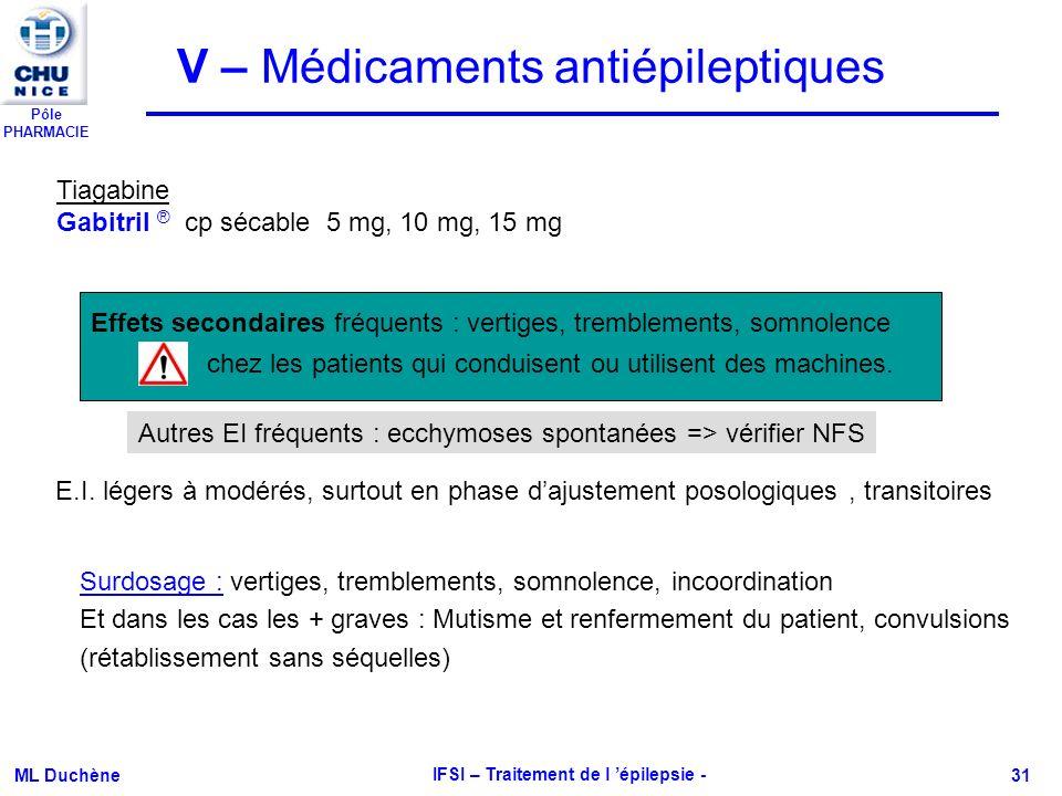 Pôle PHARMACIE ML Duchène IFSI – Traitement de l épilepsie - 31 V – Médicaments antiépileptiques Tiagabine Gabitril ® cp sécable 5 mg, 10 mg, 15 mg Ef