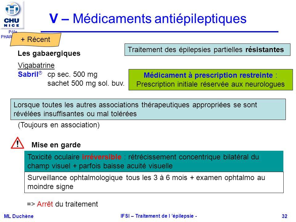 Pôle PHARMACIE ML Duchène IFSI – Traitement de l épilepsie - 32 + Récent Les gabaergiques Vigabatrine Sabril ® cp sec. 500 mg sachet 500 mg sol. buv.